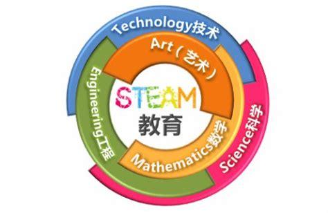 STEAM教育与玩具功能开发