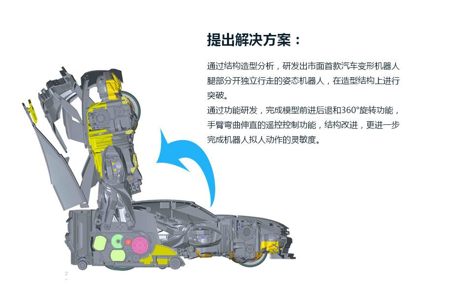 功能结构解决方案_06