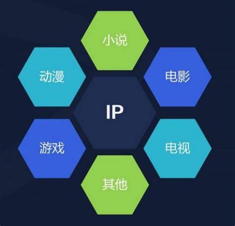 变形玩具设计与IP授权
