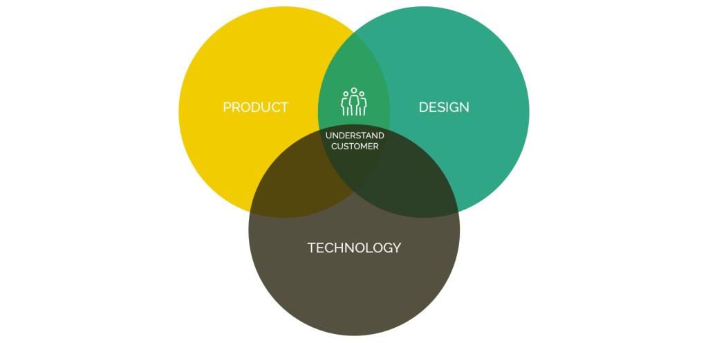 玩具设计与消费者需求