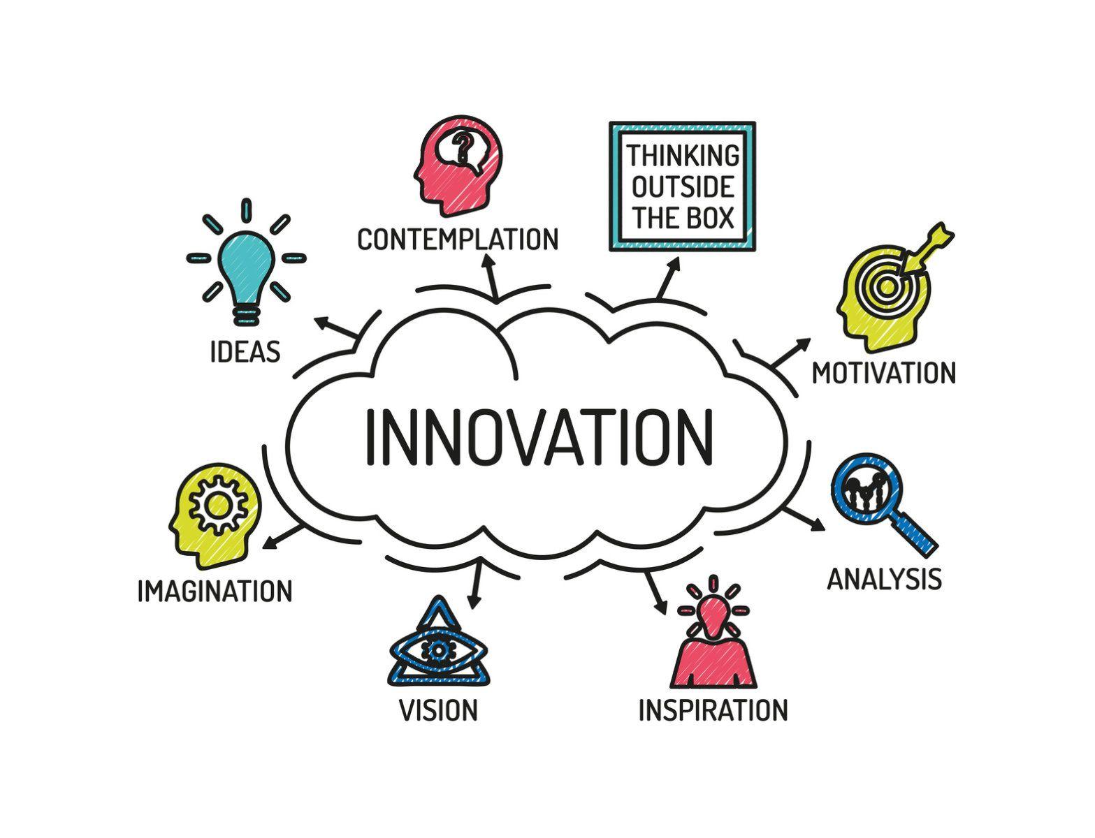 创新玩具设计思维