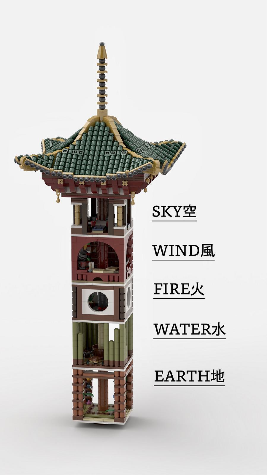 """乐高""""隐士的神庙""""造型元素"""