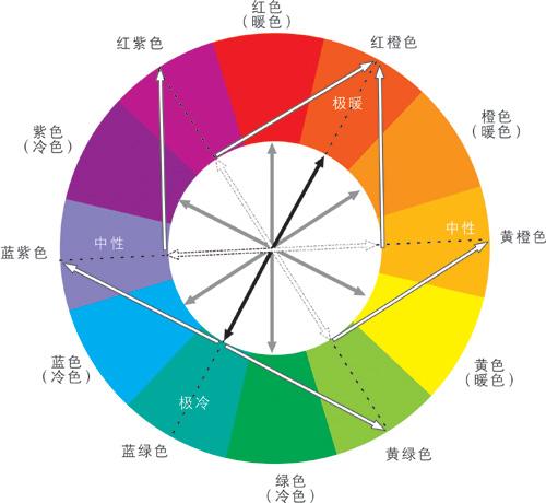 玩具色彩设计