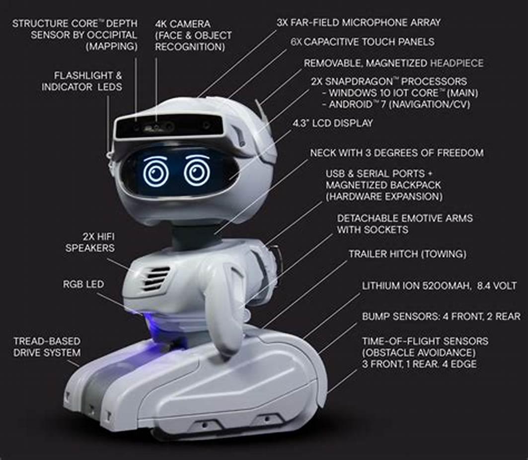 Misty II机器人细节