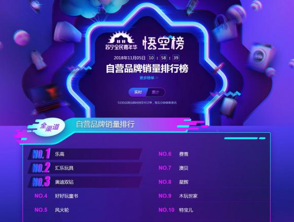 苏宁双11玩具品牌榜单